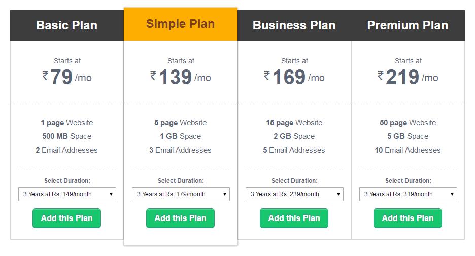 DIY build a website Plans